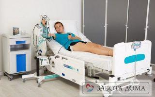 Какие существуют роботы и тренажеры для лежачих больных, сколько они стоят?