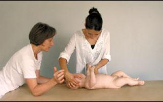 Метод войта в физиотерапии: упражнения для быстрого восстановления больного