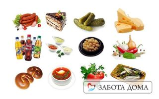 Правильное питание лежачих пациентов с пролежнями, ограничения и режим