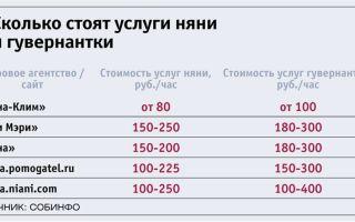 Сколько стоят услуги сиделки?