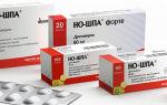Дорожная аптечка – минимальный перечень лекарств для путешествия