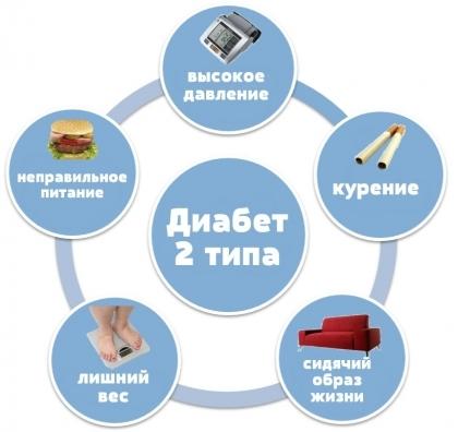 Лечение пиявками сахарного диабета 1 и 2 типа: каких можно использовать и места постановки червей