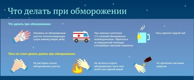Степени обморожения у взрослых: первая помощь