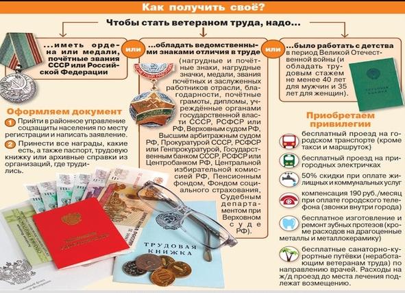 Как оформить звание ветерана труда в 2020 году: порядок получения ветеранского звания в РФ