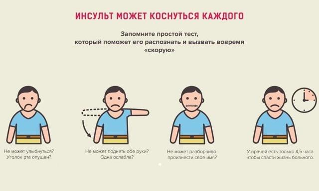 Внутритканевая электростимуляция Герасимова (ВТЭС): противопоказания
