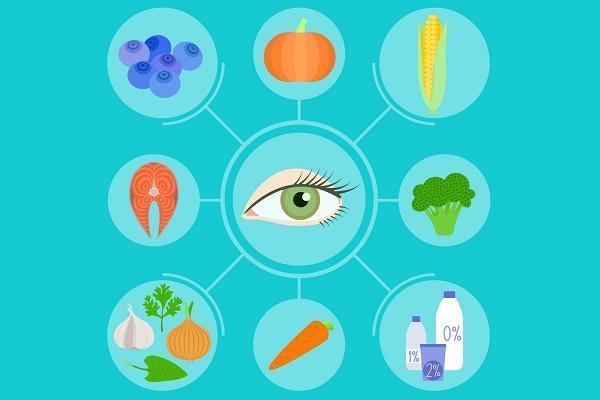 Макулодистрофия сетчатки глаза: влажная и сухая форма