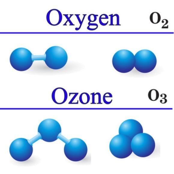 Озонотерапия внутривенно: показания и противопоказания
